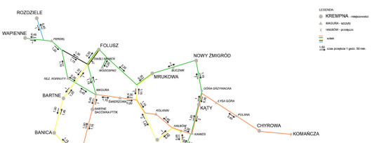 Magurski Park Narodowy - schemat szlaków
